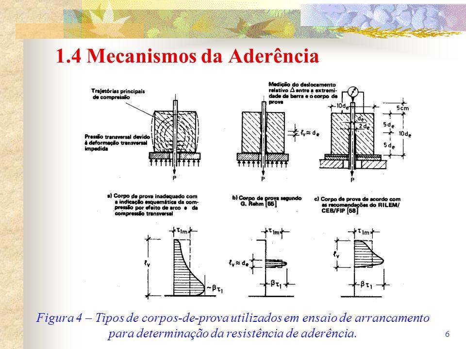 6 1.4 Mecanismos da Aderência Figura 4 – Tipos de corpos-de-prova utilizados em ensaio de arrancamento para determinação da resistência de aderência.