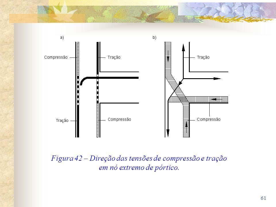 61 Figura 42 – Direção das tensões de compressão e tração em nó extremo de pórtico.