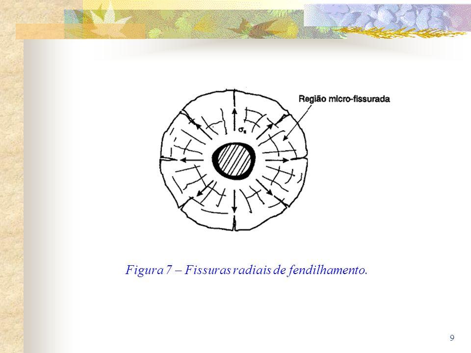 60 Ancoragem de Armadura Negativa em Apoios Extremos Figura 41 – Momentos fletores em nó extremo de pórtico
