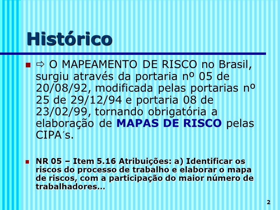 2 Histórico O MAPEAMENTO DE RISCO no Brasil, surgiu através da portaria nº 05 de 20/08/92, modificada pelas portarias nº 25 de 29/12/94 e portaria 08