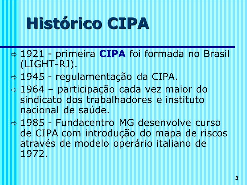 3 Histórico CIPA 1921 - primeira CIPA foi formada no Brasil (LIGHT-RJ). 1945 - regulamentação da CIPA. 1964 – participação cada vez maior do sindicato