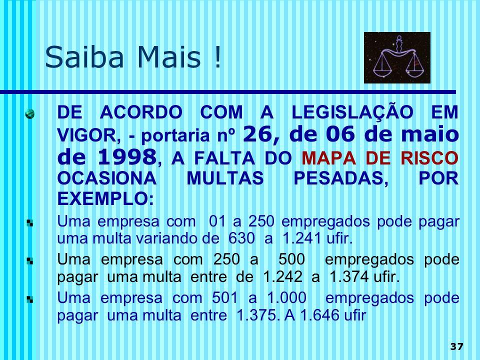37 Saiba Mais ! DE ACORDO COM A LEGISLAÇÃO EM VIGOR, - portaria nº 26, de 06 de maio de 1998, A FALTA DO MAPA DE RISCO OCASIONA MULTAS PESADAS, POR EX