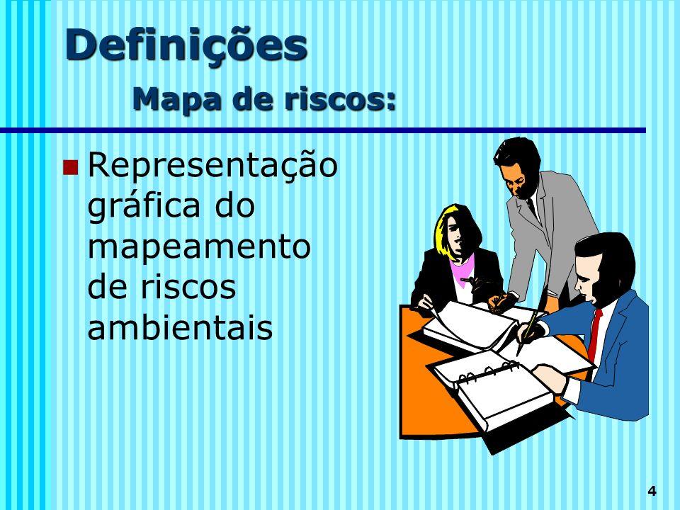 5 Definições Mapeamento de Riscos ambientais: O MAPEAMENTO DE RISCO é um levantamento dos locais de trabalho apontando os riscos que são sentidos e observados pelos próprios trabalhadores de acordo com a sua sensibilidade.