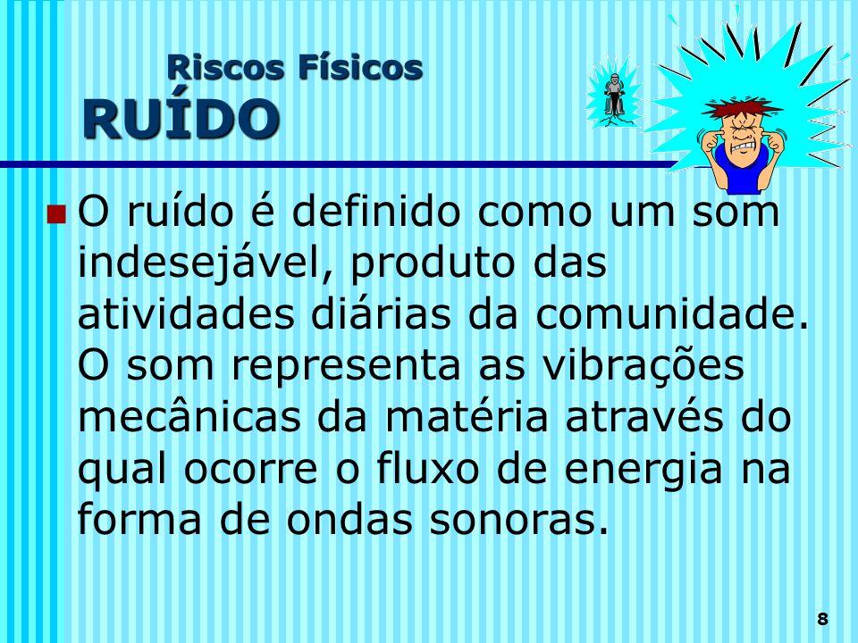 8 Riscos Físicos RUÍDO O ruído é definido como um som indesejável, produto das atividades diárias da comunidade. O som representa as vibrações mecânic