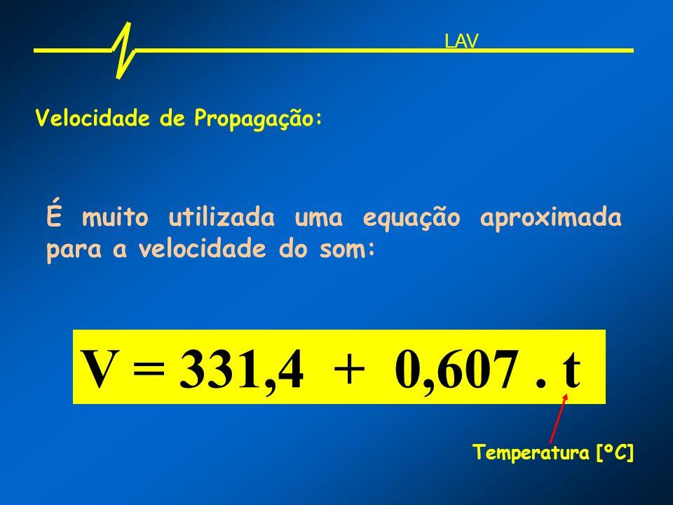 Velocidade de Propagação: É muito utilizada uma equação aproximada para a velocidade do som: V = 331,4 + 0,607. t Temperatura [ºC] LAV