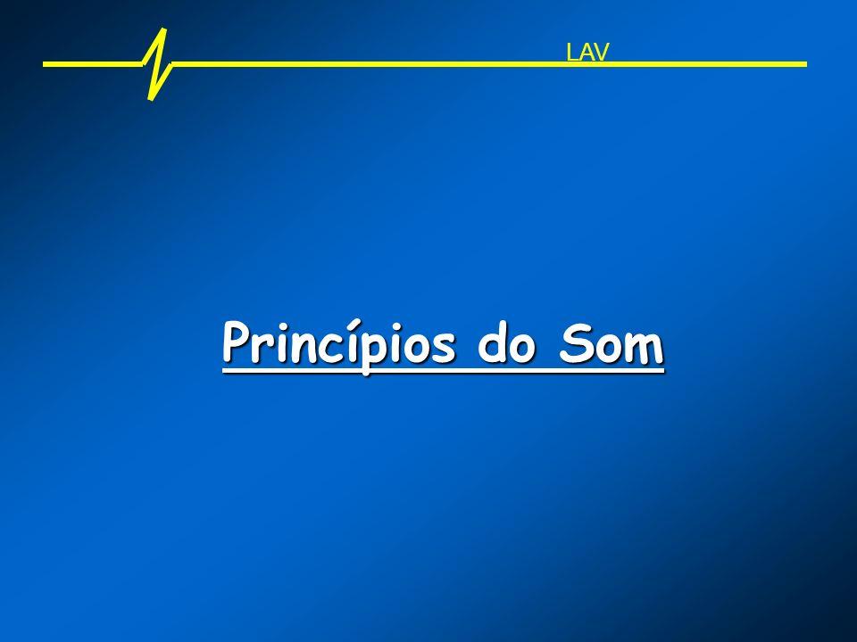 Forma de Propagação: O som se propaga em ondas esféricas (em todas as direções).