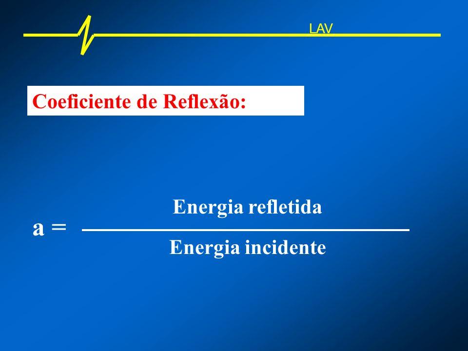Reflexão: Reflexão ocorre segundo as leis da ótica; Reflexão é diretamente proporcional à dureza do material; Concreto, mármore, azulejos, vidros refletem quase 100% do som incidente; Muitas superfícies refletoras causam reverberação e baixos índices de reconhecimento de fala.