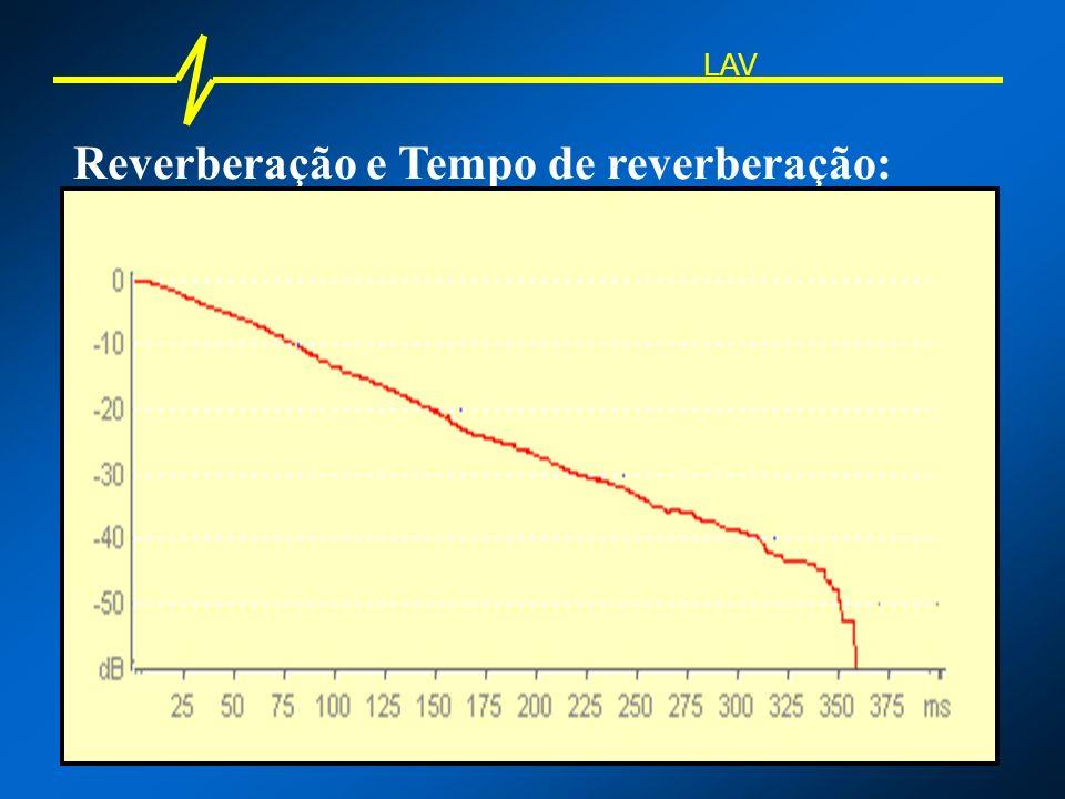 Reverberação e Tempo de reverberação: LAV