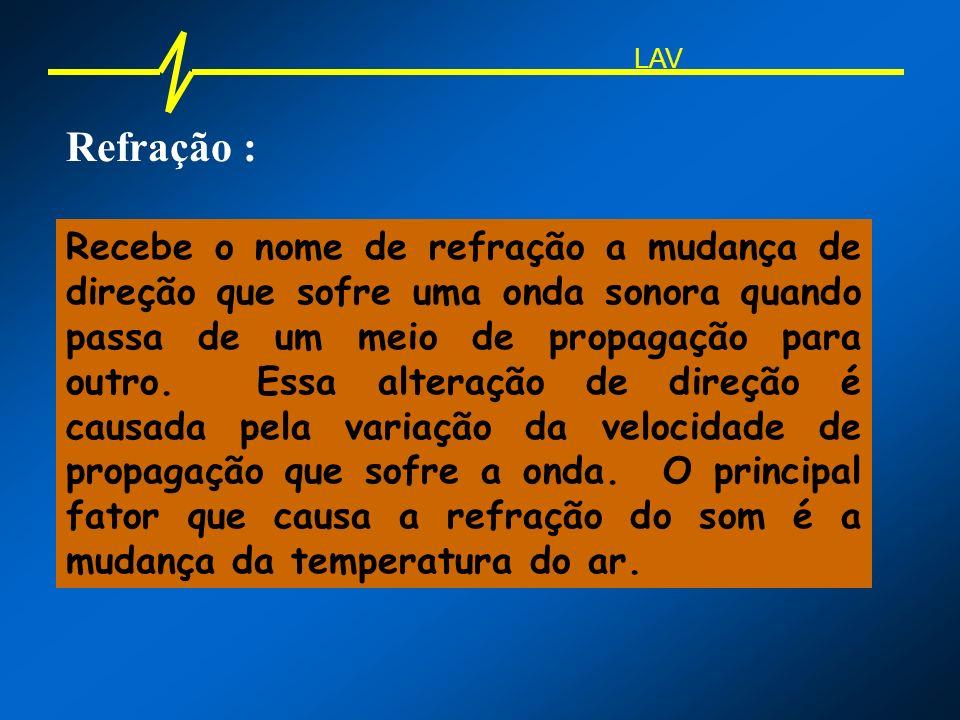 Refração : Recebe o nome de refração a mudança de direção que sofre uma onda sonora quando passa de um meio de propagação para outro. Essa alteração d