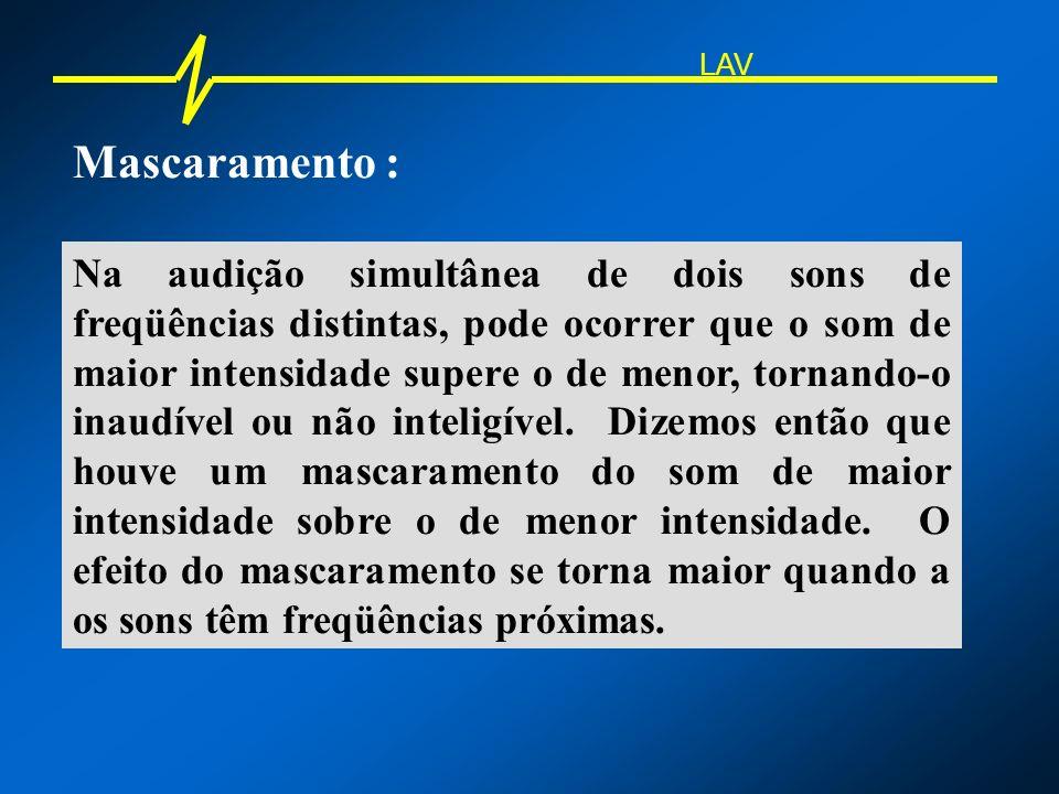 Mascaramento : Na audição simultânea de dois sons de freqüências distintas, pode ocorrer que o som de maior intensidade supere o de menor, tornando-o