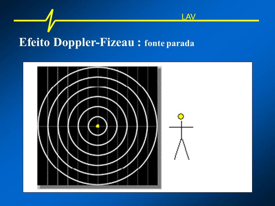 Efeito Doppler-Fizeau : fonte se aproximando LAV