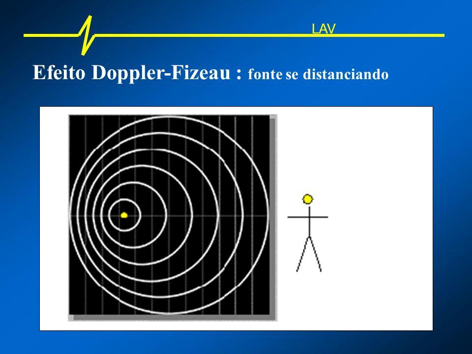 Efeito Doppler-Fizeau : fonte se distanciando LAV