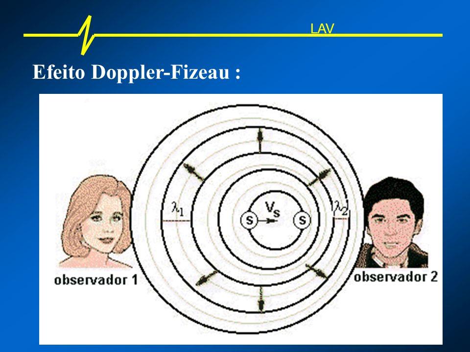 Efeito Doppler-Fizeau : fonte parada LAV
