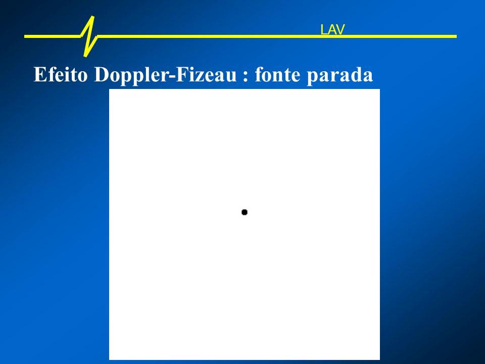 Efeito Doppler-Fizeau : fonte em movimento LAV