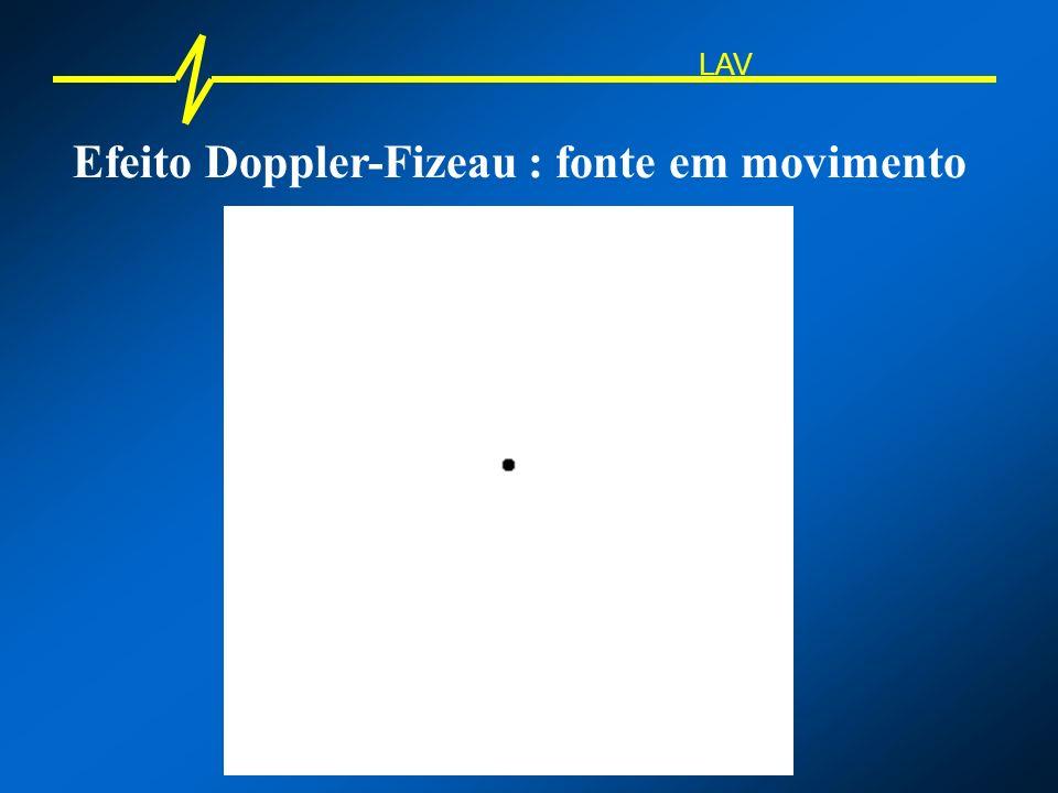 Efeito Doppler-Fizeau : veloc. = veloc. som LAV