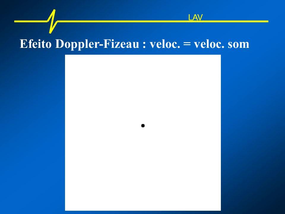 Efeito Doppler-Fizeau : veloc. maior veloc. som LAV
