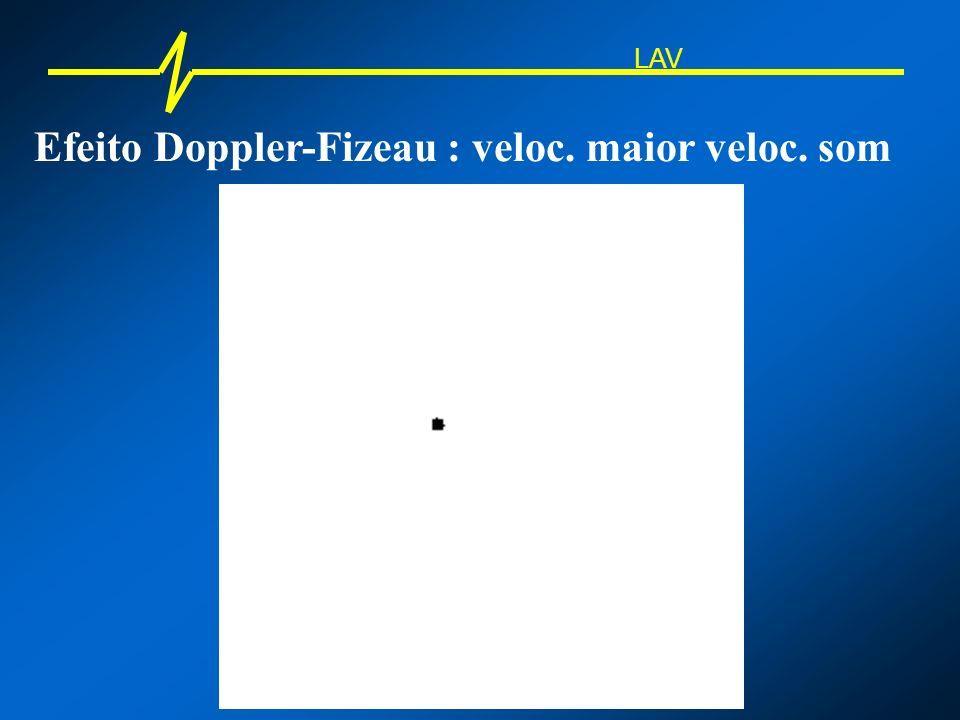 Quebra da barreira do som - Boom Acústico : Ao se ultrapassar a barreira do som, é gerada uma onda de pressão sonora de alta intensidade, semelhante ao som de uma grande explosão.