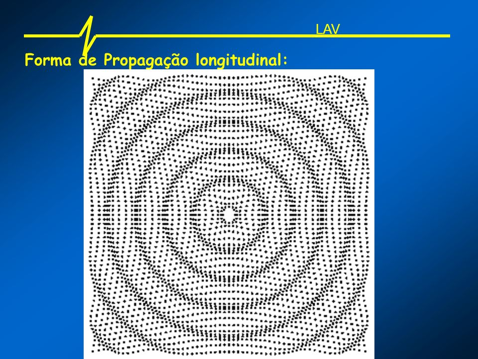 Velocidade de Propagação: O velocidade do som depende da densidade e da pressão do ar. LAV