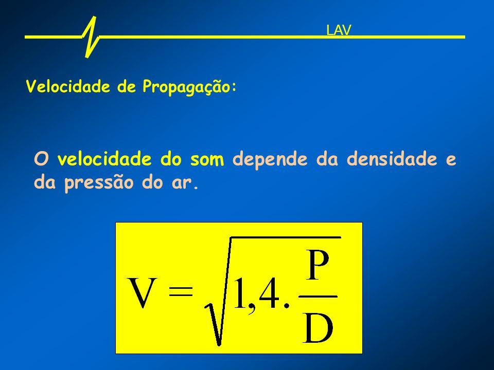 Velocidade de Propagação: É muito utilizada uma equação aproximada para a velocidade do som: V = 331,4 + 0,607.