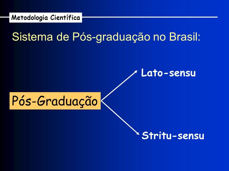 Sistema de Pós-graduação no Brasil: Metodologia Científica Lato-sensu Curso temático (4 a 16 h) Curso de atualização (16-30 h) Curso de extensão (30–180 h) C.de difusão cultural (30-180 h) C.de aperfeiçoam.
