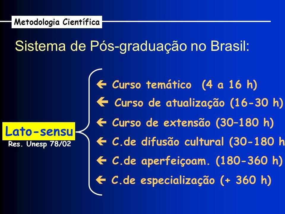 Sistema de Pós-graduação no Brasil: Metodologia Científica Cursos Lato-sensu: Têm como objetivo passar as novas tecnologias para os profissionais que atuam no mercado de trabalho.