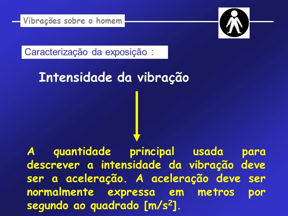 Vibrações sobre o homem Caracterização da exposição : Intensidade da vibração A quantidade principal usada para descrever a intensidade da vibração de