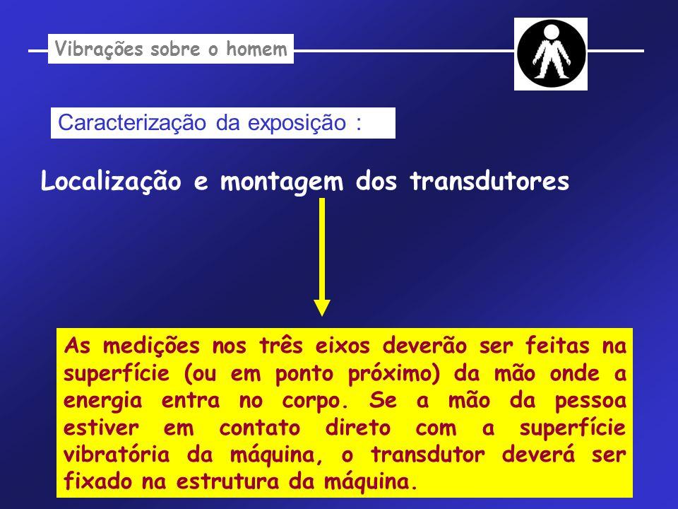 Vibrações sobre o homem Caracterização da exposição : Localização e montagem dos transdutores As medições nos três eixos deverão ser feitas na superfí