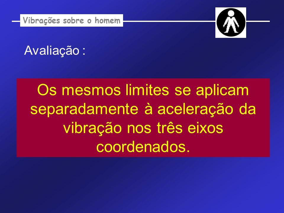 Vibrações sobre o homem Avaliação : Os mesmos limites se aplicam separadamente à aceleração da vibração nos três eixos coordenados.