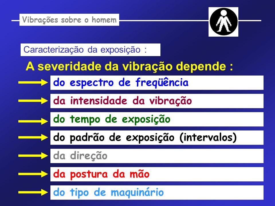 Vibrações sobre o homem Caracterização da exposição : A severidade da vibração depende : do espectro de freqüência da intensidade da vibração do tempo