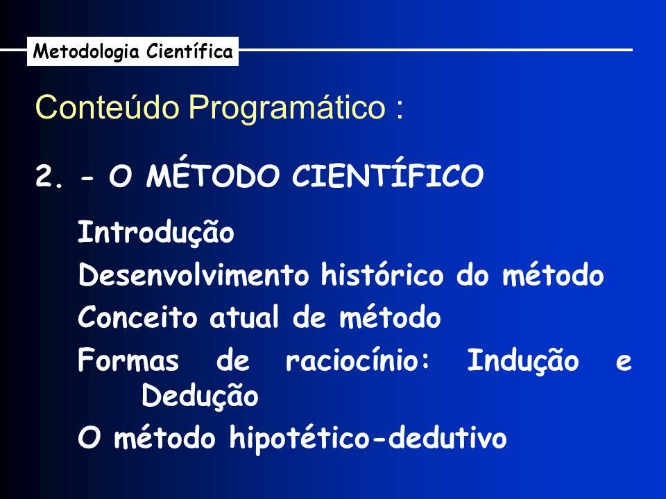 Introdução Desenvolvimento histórico do método Conceito atual de método Formas de raciocínio: Indução e Dedução O método hipotético-dedutivo Conteúdo
