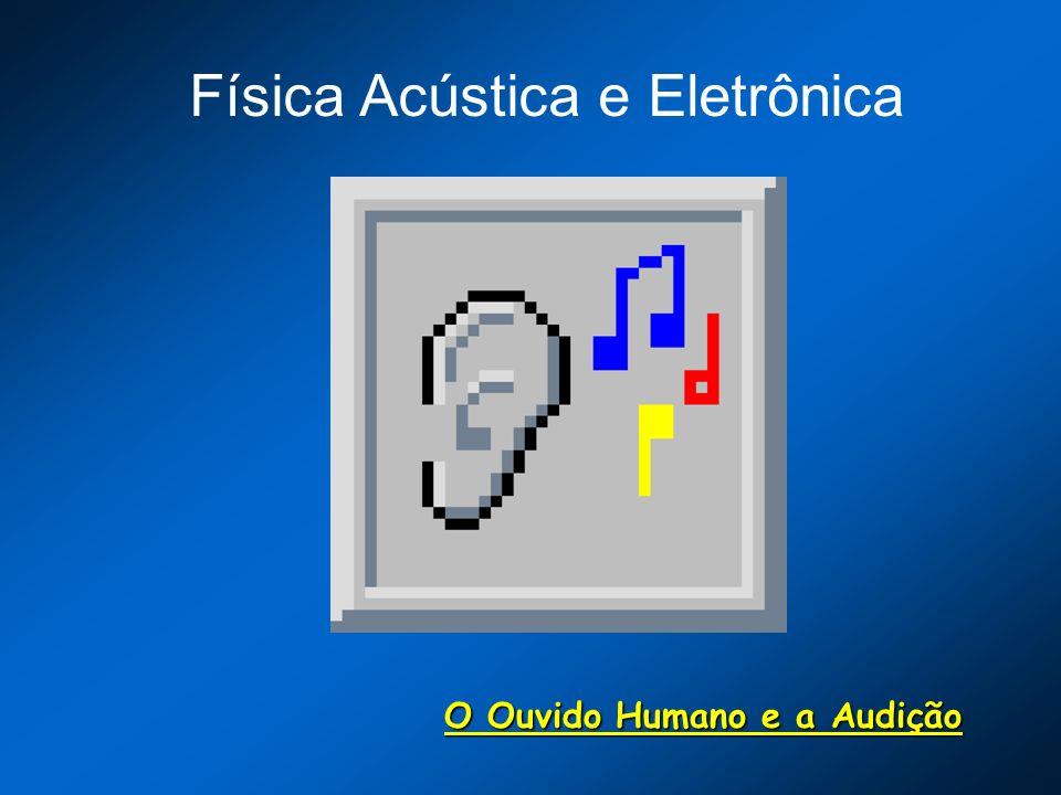 O Ouvido Humano e a Audição Física Acústica e Eletrônica