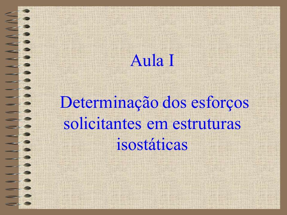 ASSOCIAÇÃO BRASILEIRA DE NORMAS TÉCNICAS - NBR6120 – Cargas para o cálculo de estruturas de edificações.