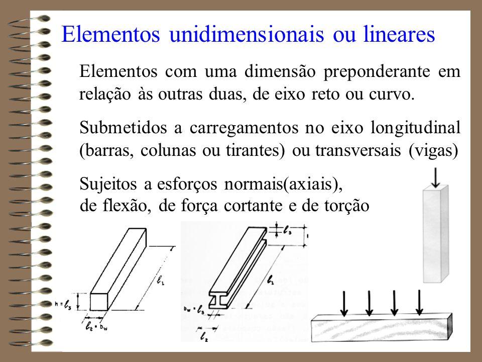 Elementos unidimensionais ou lineares Elementos com uma dimensão preponderante em relação às outras duas, de eixo reto ou curvo. Submetidos a carregam