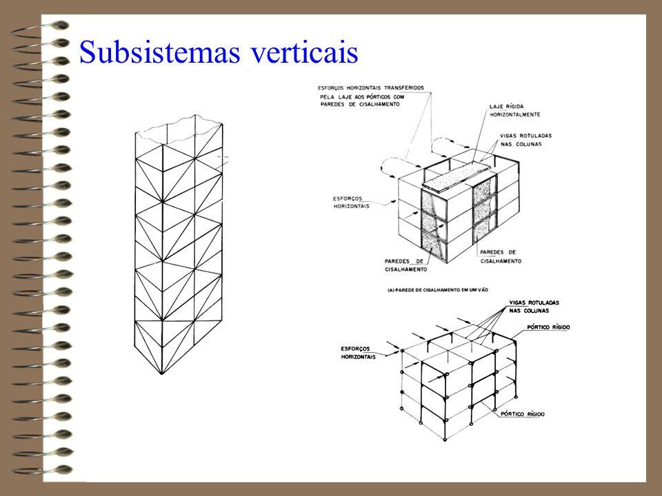Subsistemas verticais