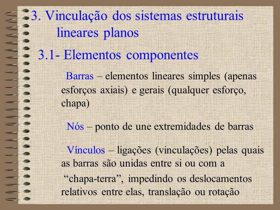 3. Vinculação dos sistemas estruturais lineares planos 3.1- Elementos componentes Barras – elementos lineares simples (apenas esforços axiais) e gerai