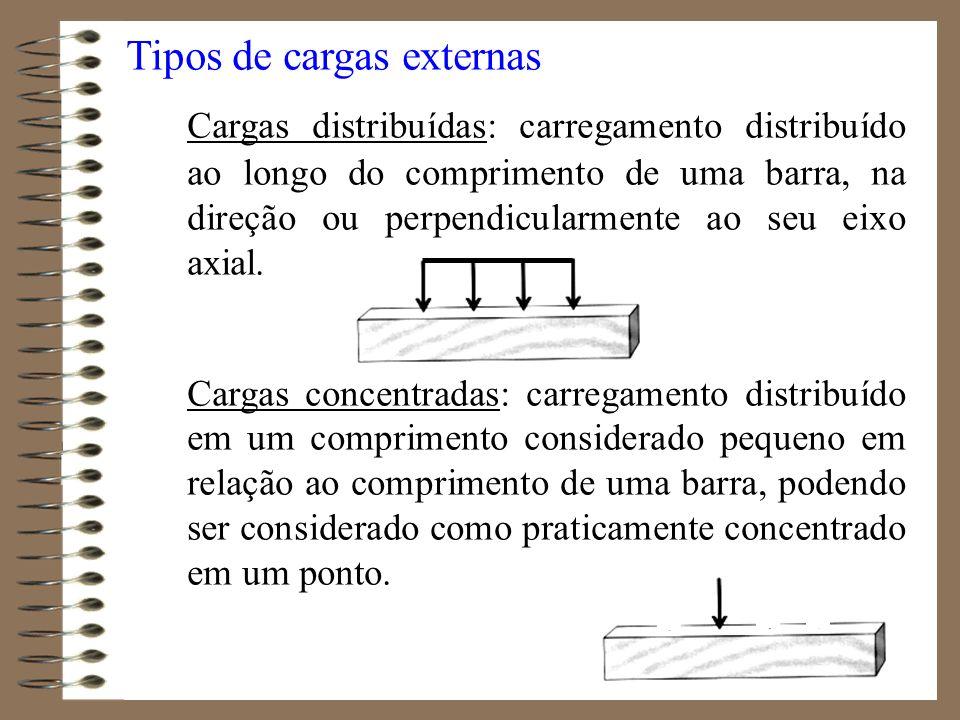 Tipos de cargas externas Cargas distribuídas: carregamento distribuído ao longo do comprimento de uma barra, na direção ou perpendicularmente ao seu e