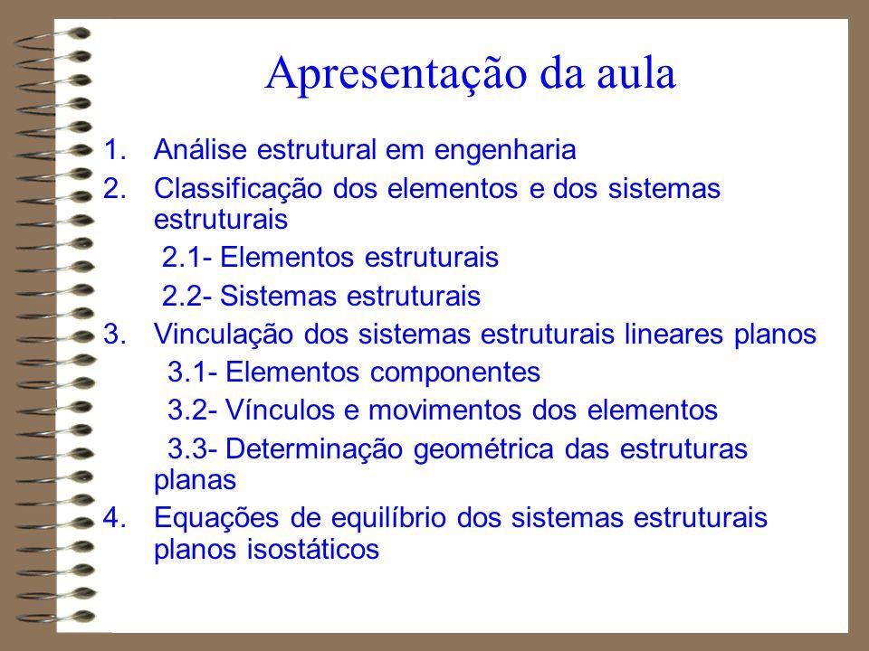 Apresentação da aula 1.Análise estrutural em engenharia 2.Classificação dos elementos e dos sistemas estruturais 2.1- Elementos estruturais 2.2- Siste