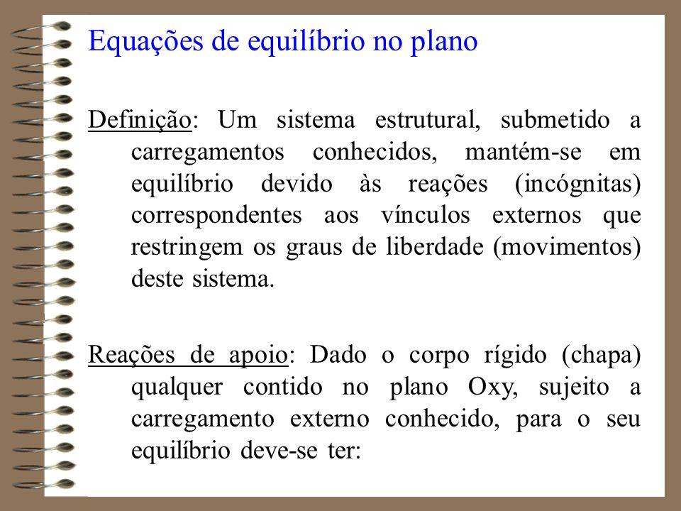 Equações de equilíbrio no plano Definição: Um sistema estrutural, submetido a carregamentos conhecidos, mantém-se em equilíbrio devido às reações (inc