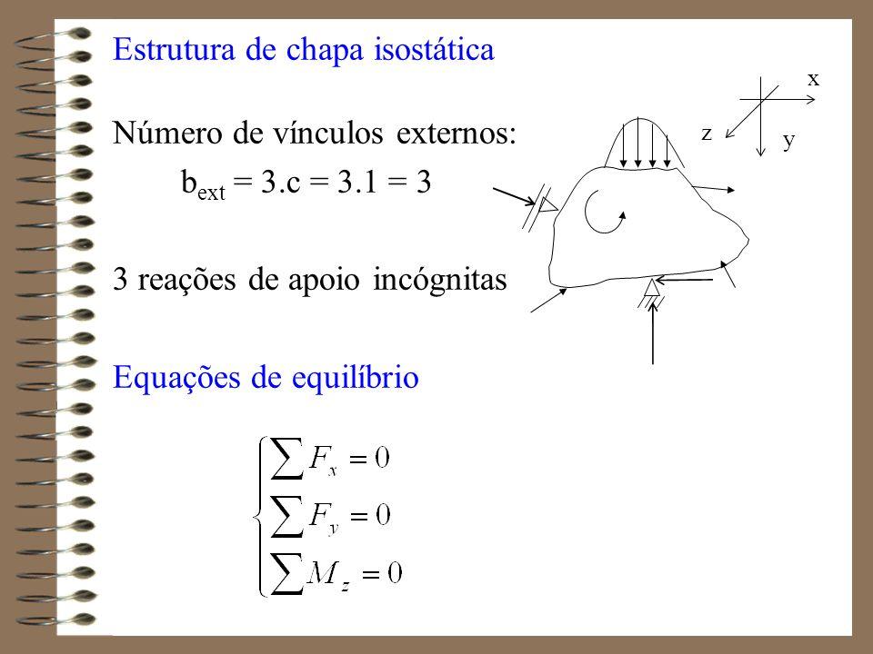 Estrutura de chapa isostática Número de vínculos externos: b ext = 3.c = 3.1 = 3 3 reações de apoio incógnitas Equações de equilíbrio x y z