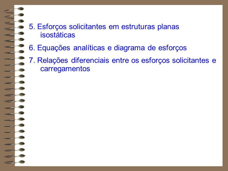 5. Esforços solicitantes em estruturas planas isostáticas 6. Equações analíticas e diagrama de esforços 7. Relações diferenciais entre os esforços sol