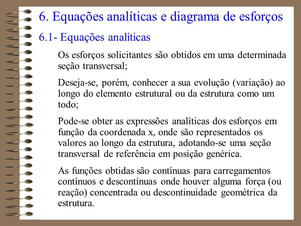 6. Equações analíticas e diagrama de esforços 6.1- Equações analíticas Os esforços solicitantes são obtidos em uma determinada seção transversal; Dese