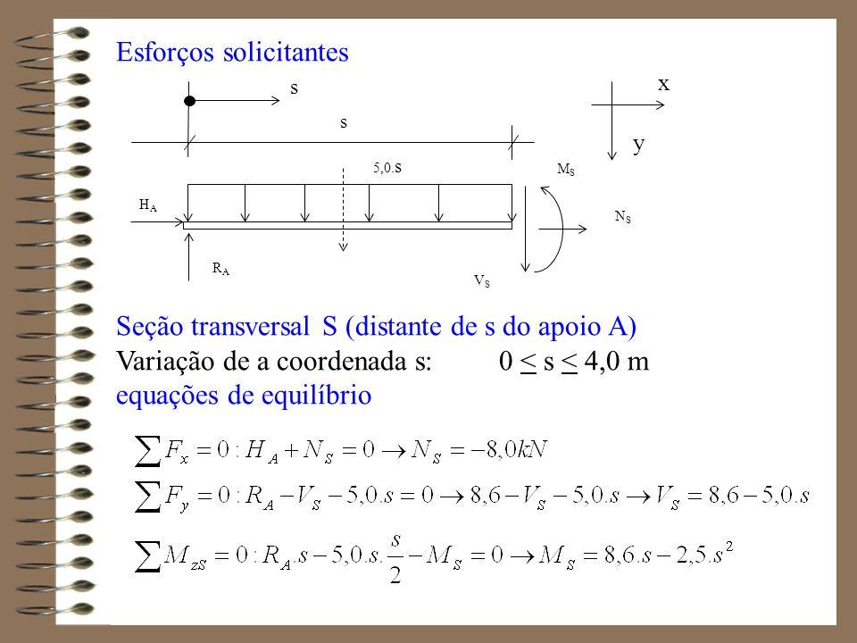 Esforços solicitantes Seção transversal S (distante de s do apoio A) Variação de a coordenada s: 0 < s < 4,0 m equações de equilíbrio x y 5,0. s RARA