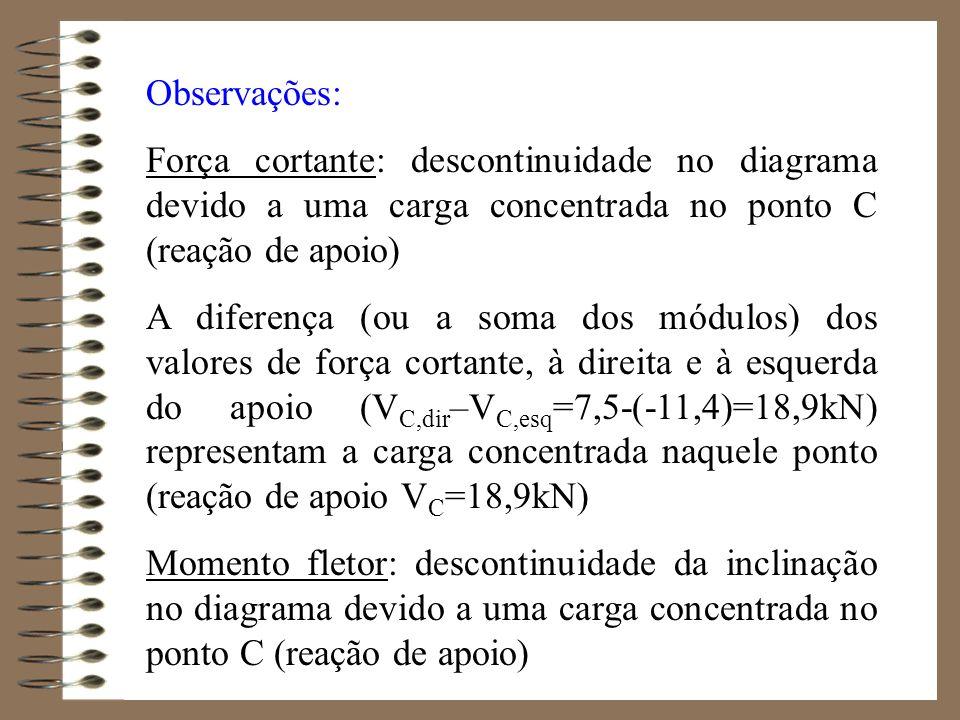 Observações: Força cortante: descontinuidade no diagrama devido a uma carga concentrada no ponto C (reação de apoio) A diferença (ou a soma dos módulo