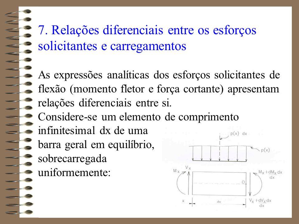 7. Relações diferenciais entre os esforços solicitantes e carregamentos As expressões analíticas dos esforços solicitantes de flexão (momento fletor e