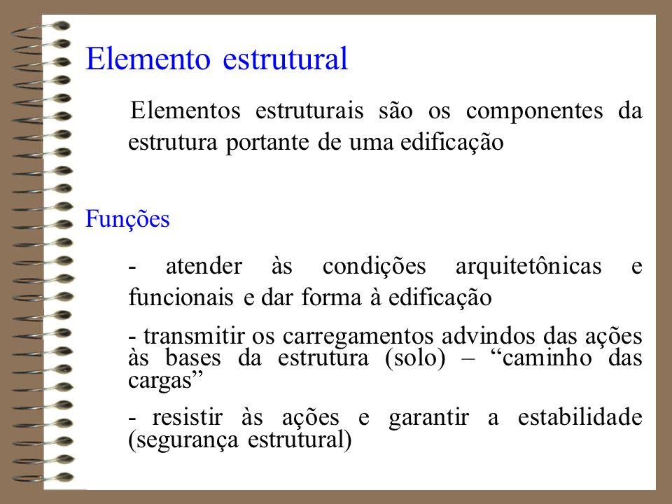 Elemento estrutural Elementos estruturais são os componentes da estrutura portante de uma edificação Funções - atender às condições arquitetônicas e f