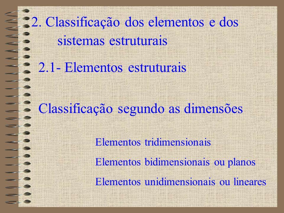 2. Classificação dos elementos e dos sistemas estruturais 2.1- Elementos estruturais Classificação segundo as dimensões Elementos tridimensionais Elem
