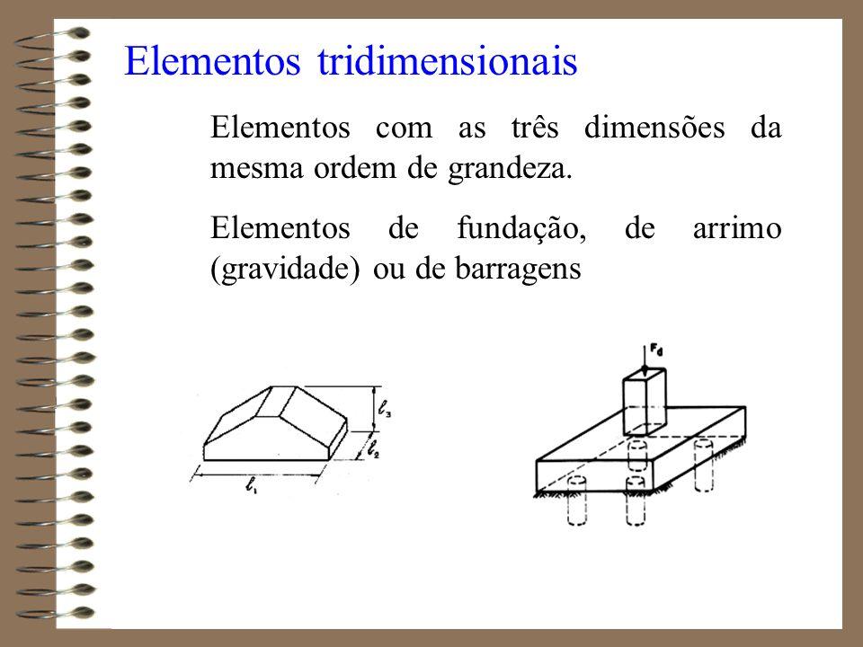 Elementos tridimensionais Elementos com as três dimensões da mesma ordem de grandeza. Elementos de fundação, de arrimo (gravidade) ou de barragens