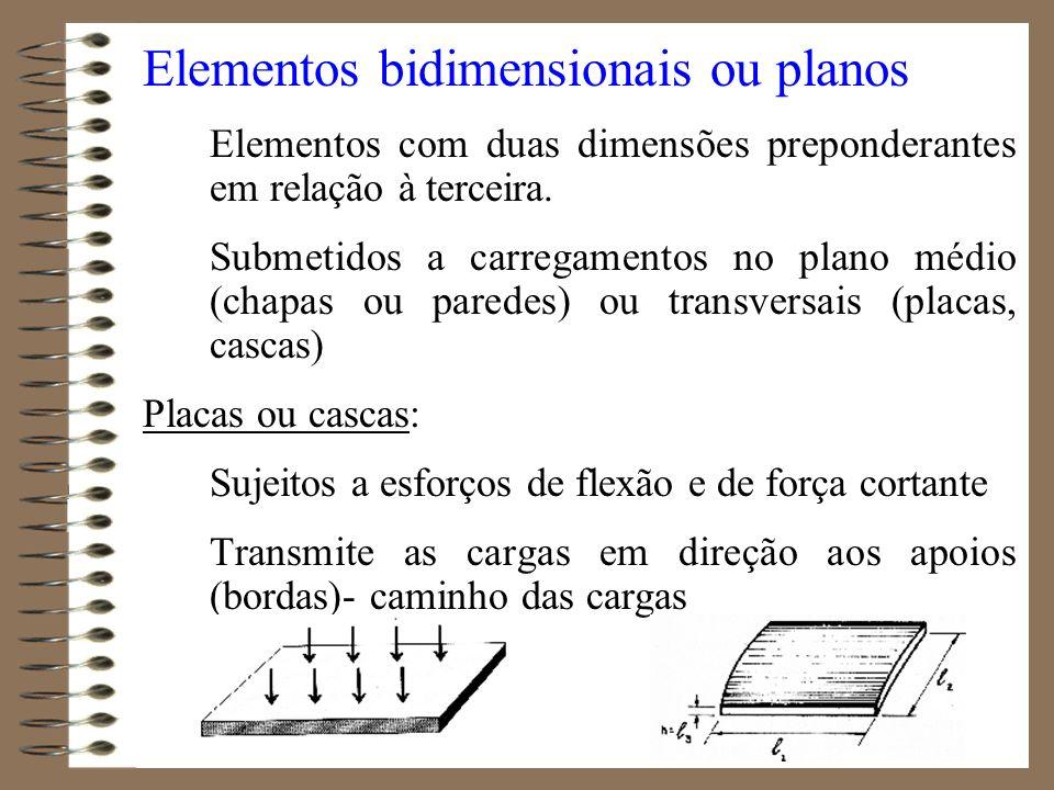 Elementos bidimensionais ou planos Elementos com duas dimensões preponderantes em relação à terceira. Submetidos a carregamentos no plano médio (chapa
