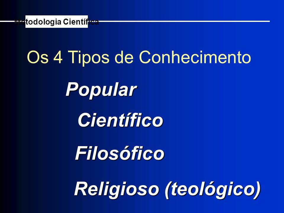 Os 4 Tipos de Conhecimento Popular Científico Filosófico Religioso (teológico) Metodologia Científica