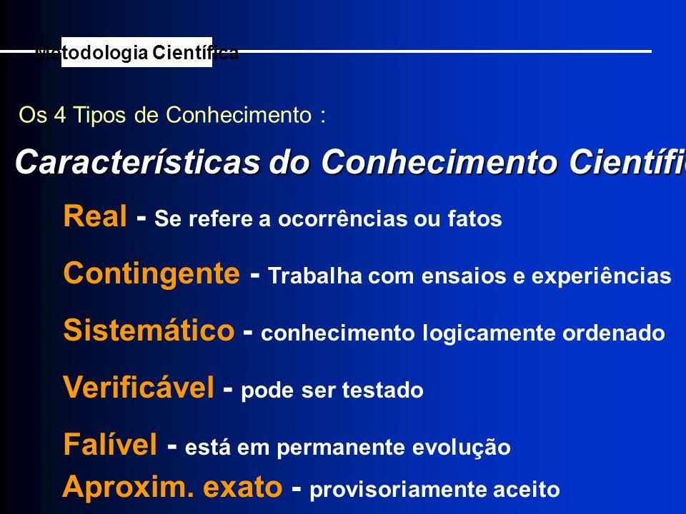 Os 4 Tipos de Conhecimento : Características do Conhecimento Científico : Metodologia Científica Real - Se refere a ocorrências ou fatos Contingente -
